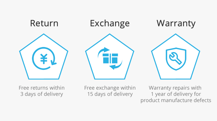 return & exchange & warranty